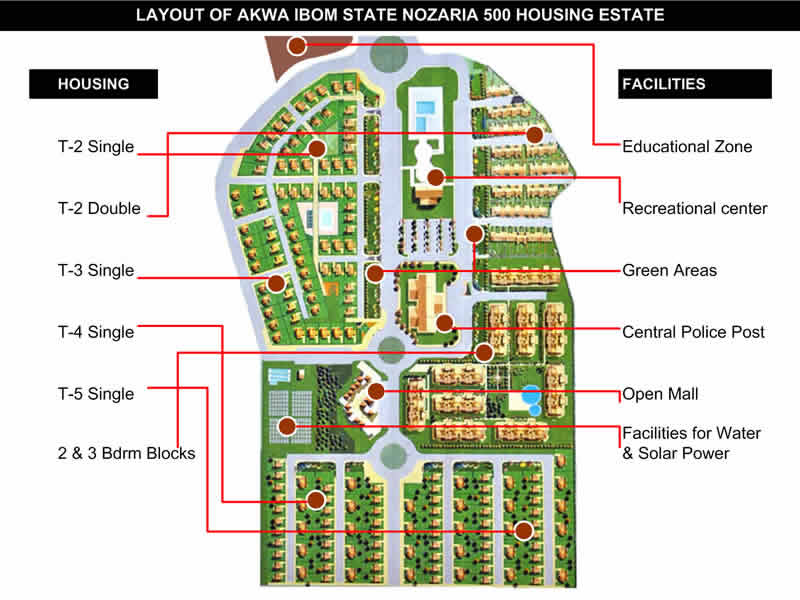 500 Housing Estate layout | The Ibom Pulpit